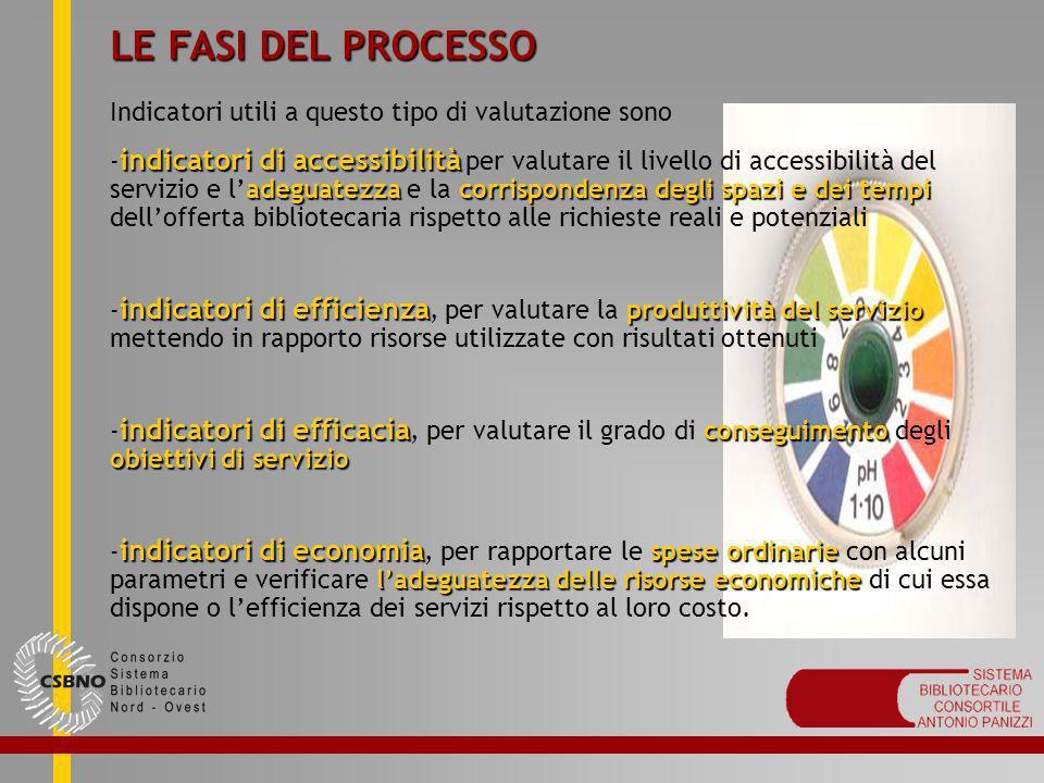 LE FASI DEL PROCESSO Indicatori utili a questo tipo di valutazione sono indicatori di accessibilità adeguatezzacorrispondenza degli spazi e dei tempi