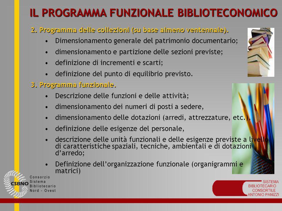 IL PROGRAMMA FUNZIONALE BIBLIOTECONOMICO 2.Programma delle collezioni (su base almeno ventennale). 2. Programma delle collezioni (su base almeno vente