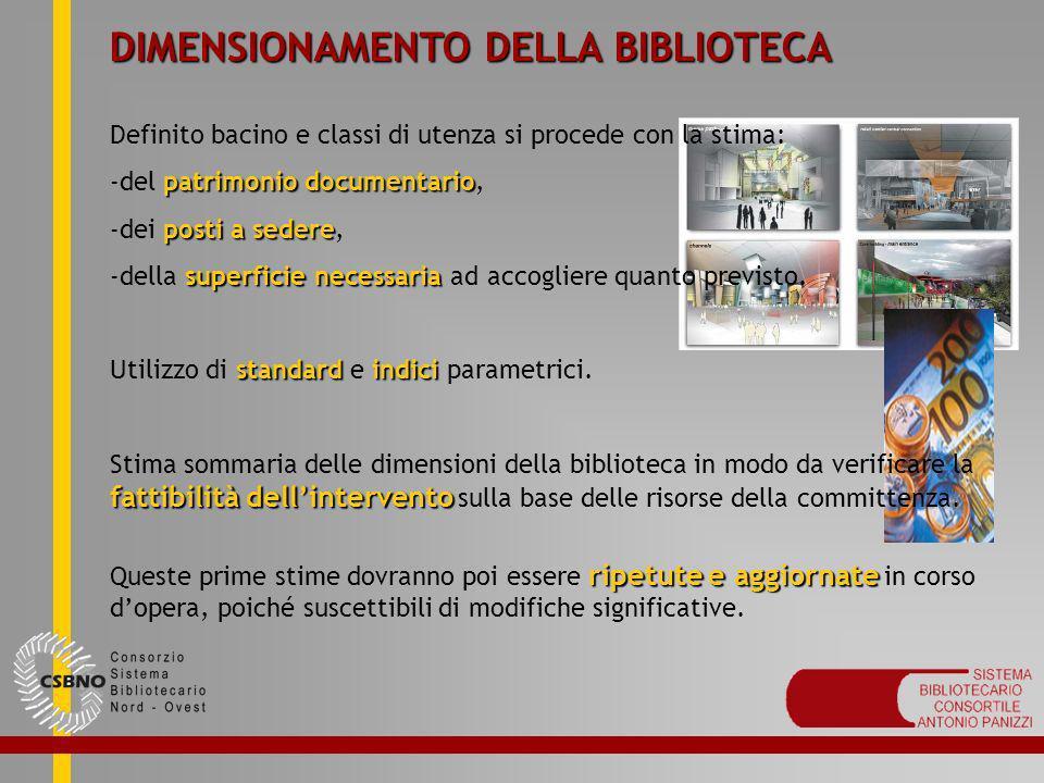 DIMENSIONAMENTO DELLA BIBLIOTECA Definito bacino e classi di utenza si procede con la stima: patrimonio documentario -del patrimonio documentario, pos