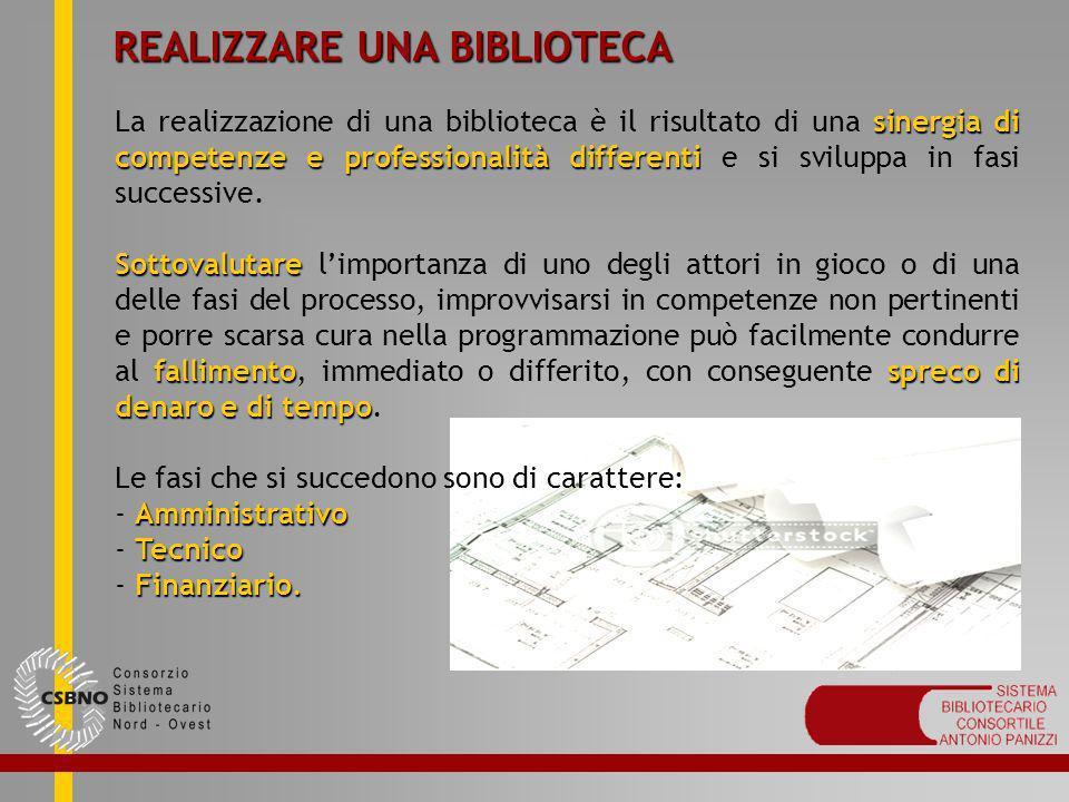 REALIZZARE UNA BIBLIOTECA sinergia di competenze e professionalità differenti La realizzazione di una biblioteca è il risultato di una sinergia di com