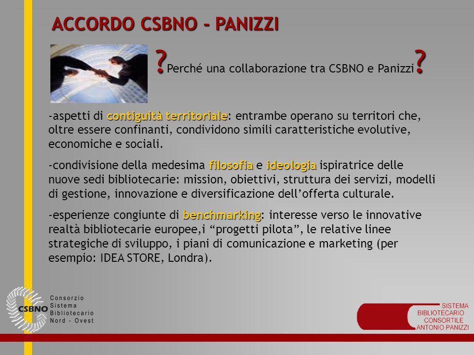 ACCORDO CSBNO - PANIZZI ?? ? Perché una collaborazione tra CSBNO e Panizzi ? contiguità territoriale -aspetti di contiguità territoriale: entrambe ope