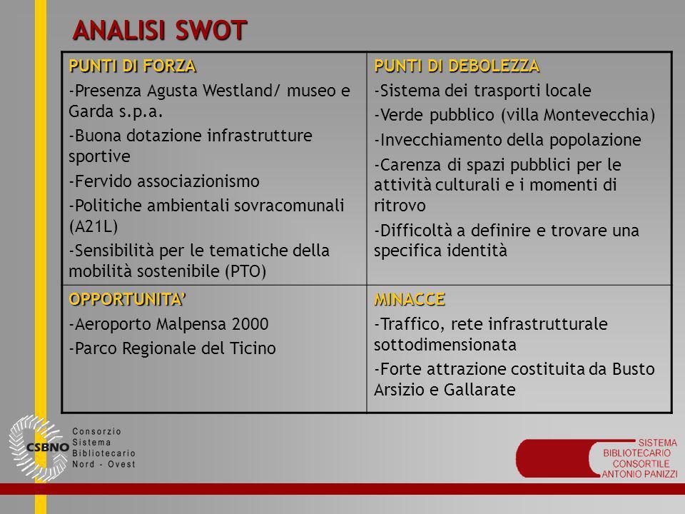 ANALISI SWOT PUNTI DI FORZA -Presenza Agusta Westland/ museo e Garda s.p.a. -Buona dotazione infrastrutture sportive -Fervido associazionismo -Politic