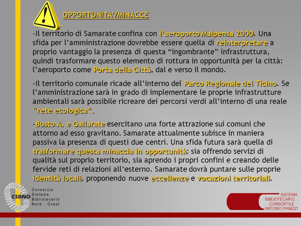 OPPORTUNITA/MINACCE laeroporto Malpensa 2000 reinterpretare Porta della Città -Il territorio di Samarate confina con laeroporto Malpensa 2000. Una sfi