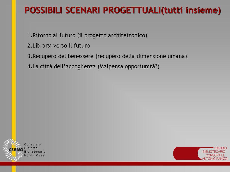 POSSIBILI SCENARI PROGETTUALI(tutti insieme) 1.Ritorno al futuro (il progetto architettonico) 2.Librarsi verso il futuro 3.Recupero del benessere (rec