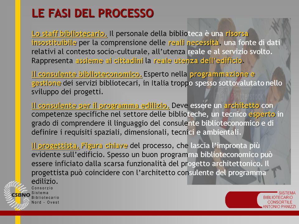 ANALISI SWOT PUNTI DI FORZA -Presenza Agusta Westland/ museo e Garda s.p.a.