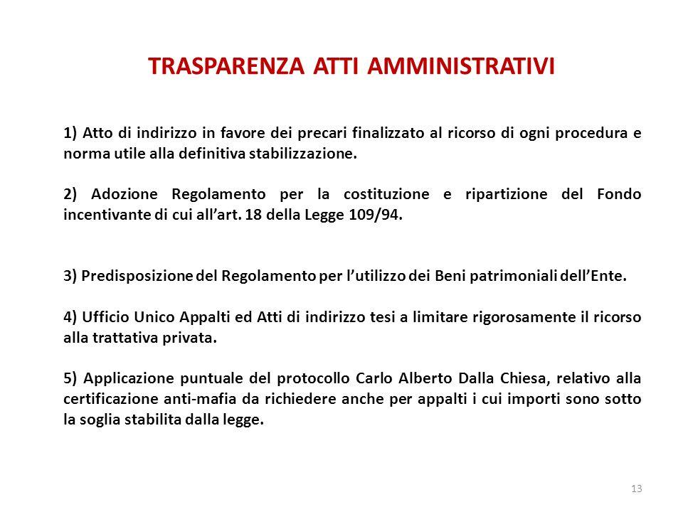 TRASPARENZA ATTI AMMINISTRATIVI 1) Atto di indirizzo in favore dei precari finalizzato al ricorso di ogni procedura e norma utile alla definitiva stabilizzazione.