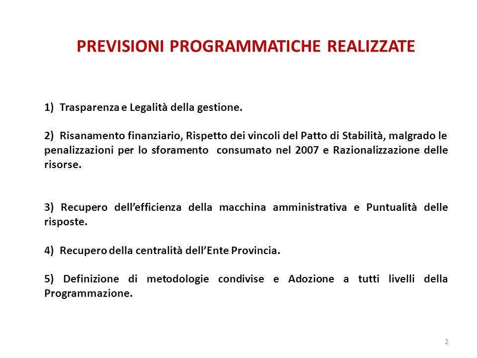 6) Piano Territoriale Provinciale: a.Piano Trasporti e Mobilità.