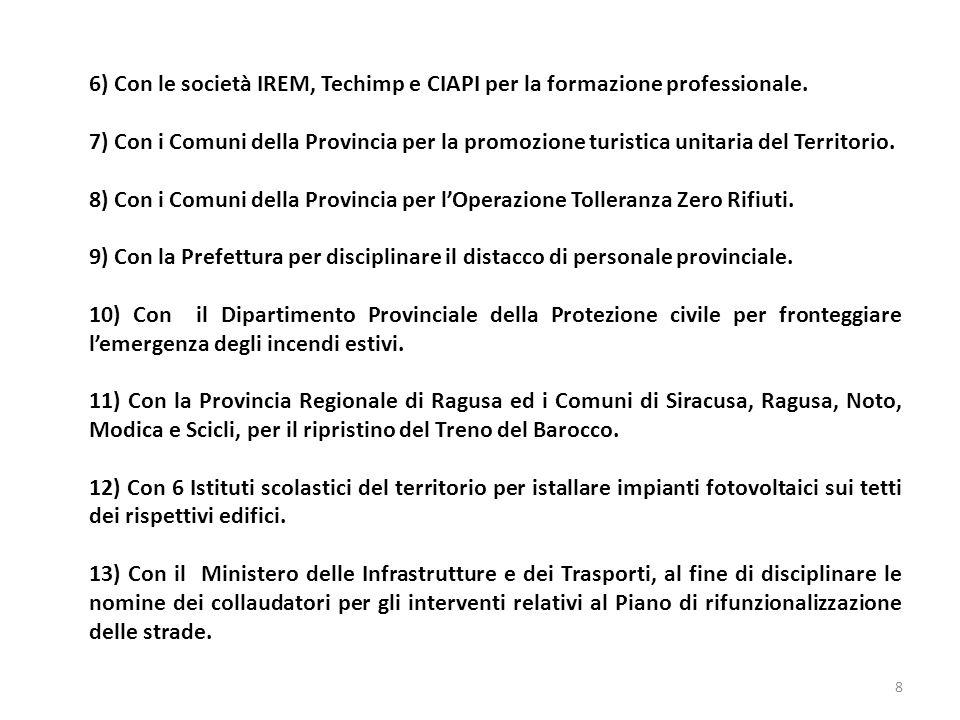 6) Con le società IREM, Techimp e CIAPI per la formazione professionale.