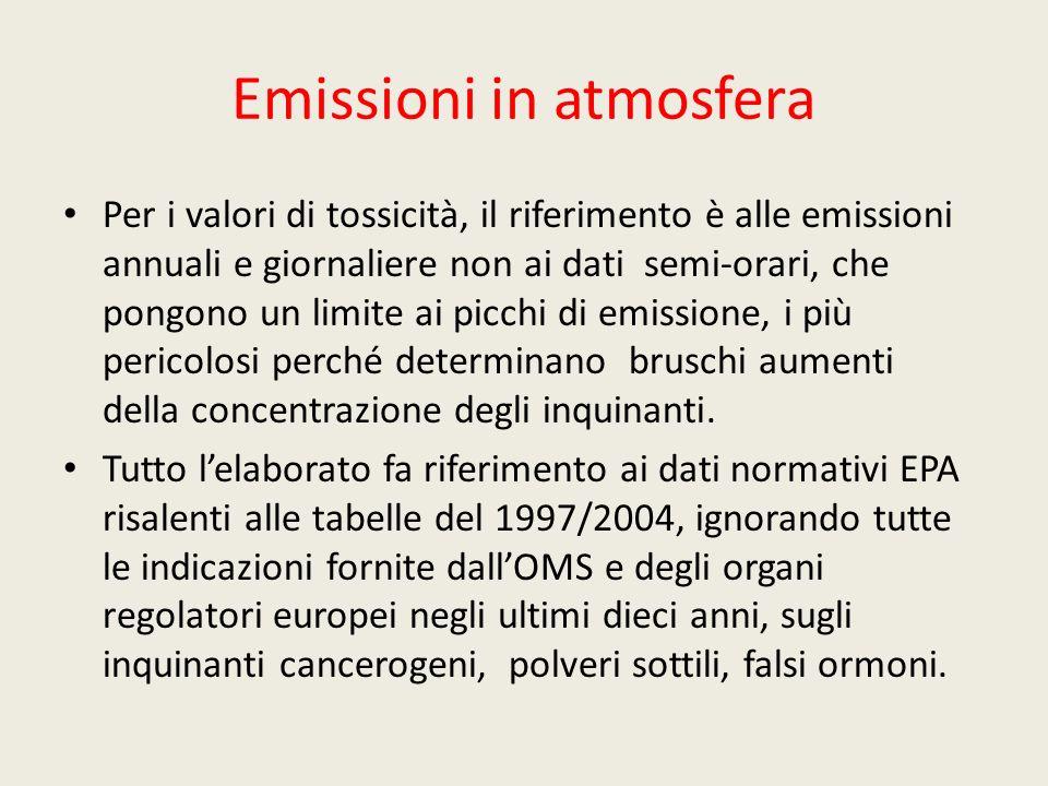 Emissioni in atmosfera Per i valori di tossicità, il riferimento è alle emissioni annuali e giornaliere non ai dati semi-orari, che pongono un limite