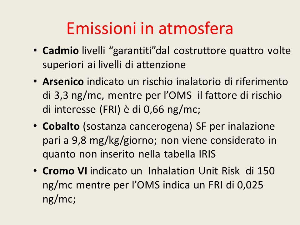 Emissioni in atmosfera Cadmio livelli garantitidal costruttore quattro volte superiori ai livelli di attenzione Arsenico indicato un rischio inalatori