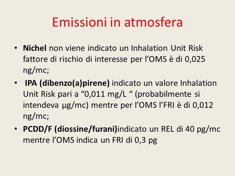 Emissioni in atmosfera Nichel non viene indicato un Inhalation Unit Risk fattore di rischio di interesse per lOMS è di 0,025 ng/mc; IPA (dibenzo(a)pir