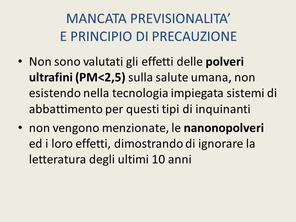 MANCATA PREVISIONALITA E PRINCIPIO DI PRECAUZIONE Non sono valutati gli effetti delle polveri ultrafini (PM<2,5) sulla salute umana, non esistendo nel