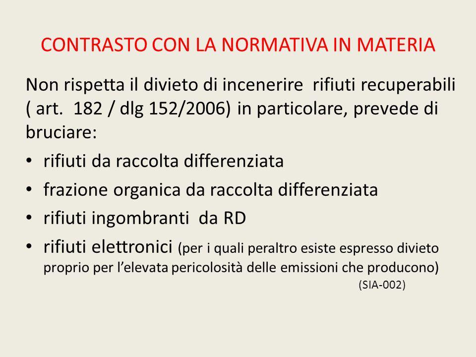 CONTRASTO CON LA NORMATIVA IN MATERIA Non rispetta il divieto di incenerire rifiuti recuperabili ( art. 182 / dlg 152/2006) in particolare, prevede di