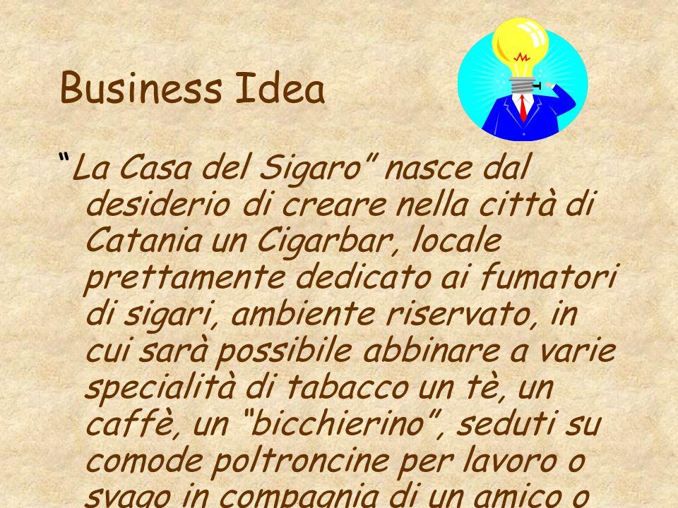 Strategie Avvio dellattività nella città di Catania, che ha ottime possibilità di sviluppo relative al nostro business Parziale reinvestimento dei ricavi nel continuo rinnovamento del locale Futura apertura di due nuovi punti vendita (aeroporto Fontanarossa, Taormina)