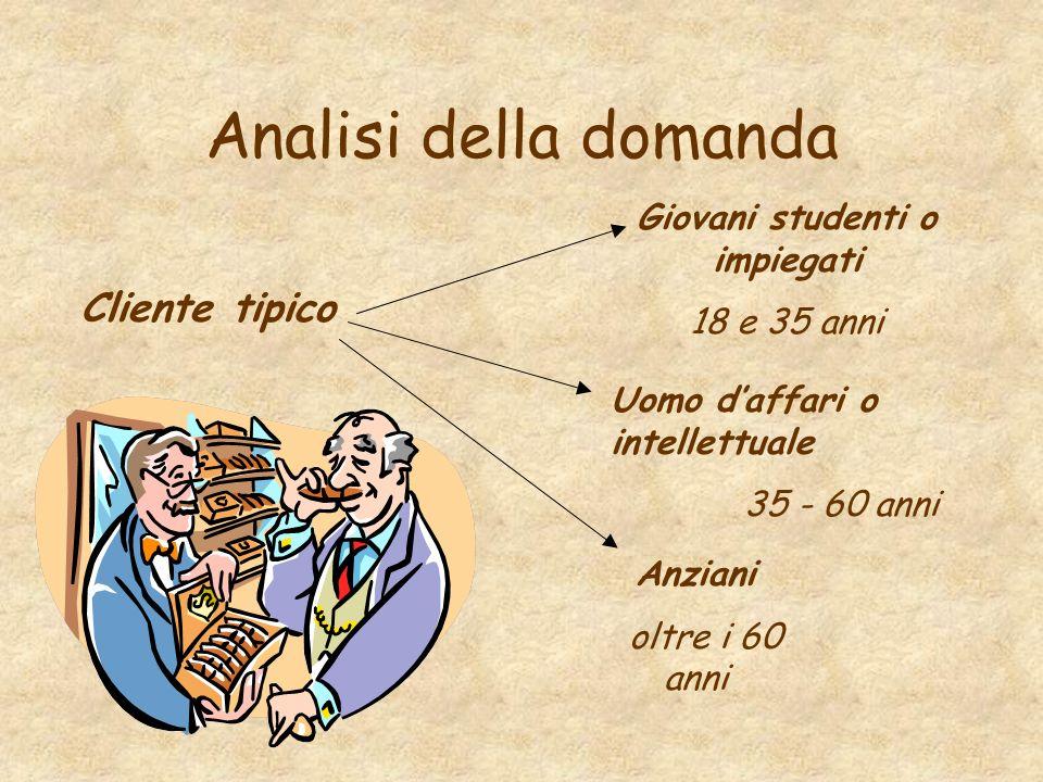 Un po di cifre sui fumatori Italiani: 18.000.000 circa Siciliani: 1.530.000 circa Catanesi : 183.600 circa Per ciascuna rivendita di CT: 700 circa