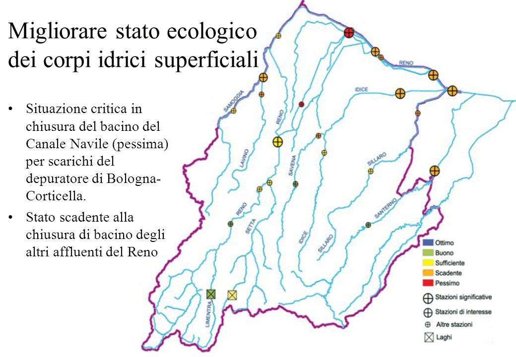 Migliorare stato ecologico dei corpi idrici superficiali Situazione critica in chiusura del bacino del Canale Navile (pessima) per scarichi del depura