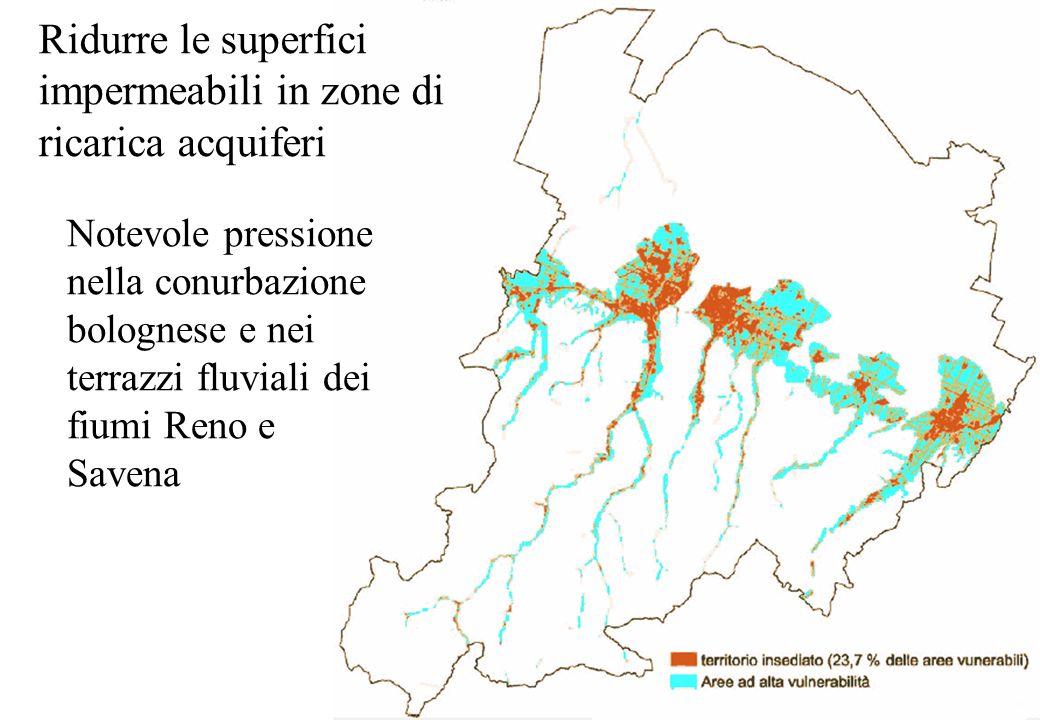 Ridurre le superfici impermeabili in zone di ricarica acquiferi Notevole pressione nella conurbazione bolognese e nei terrazzi fluviali dei fiumi Reno