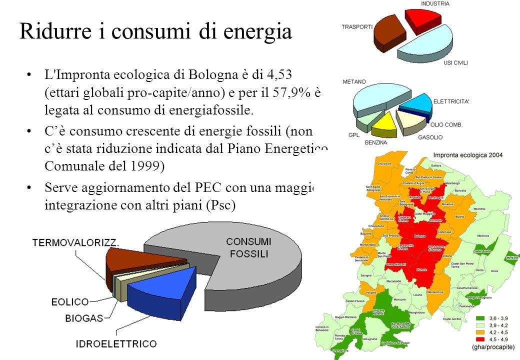 Ridurre i consumi di energia L'Impronta ecologica di Bologna è di 4,53 (ettari globali pro-capite/anno) e per il 57,9% è legata al consumo di energiaf