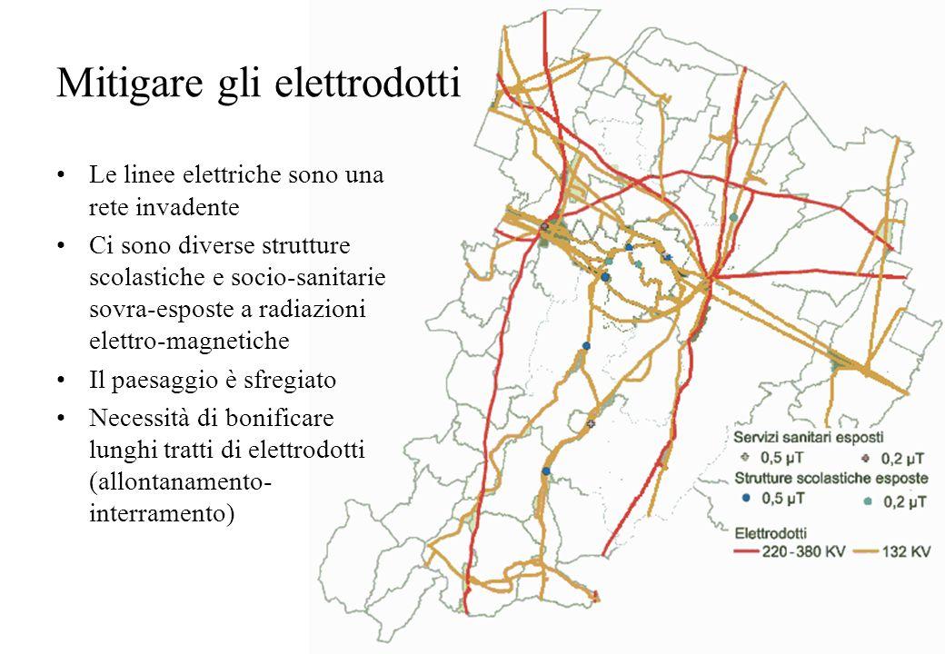 Risanare laria Traffico veicolare è principale sorgente dinquinamento urbano Ridurre luso di mezzi individuali motorizzati Ridurre il traffico di attraversamento La gente è già sensibilizzata- motivata