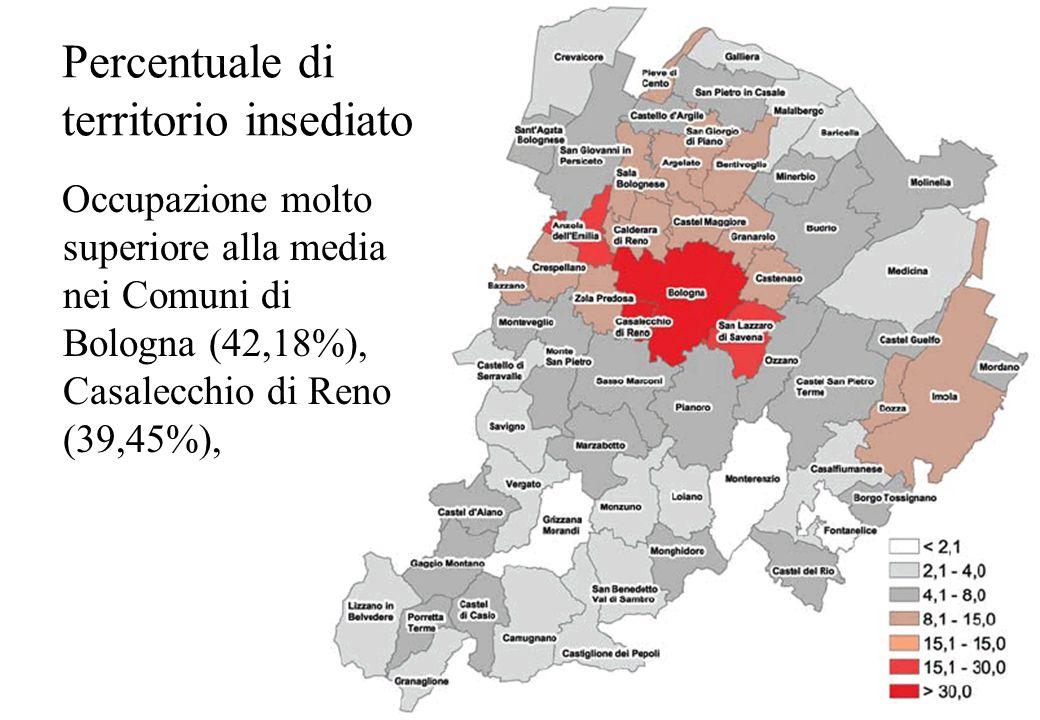 Percentuale di territorio insediato Occupazione molto superiore alla media nei Comuni di Bologna (42,18%), Casalecchio di Reno (39,45%),