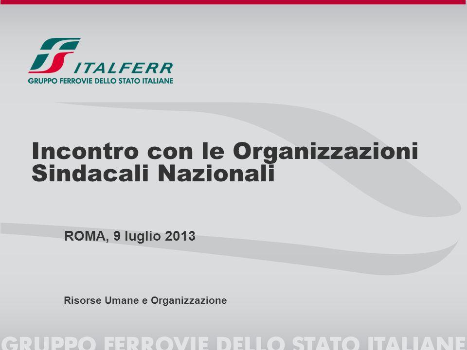 Incontro con le Organizzazioni Sindacali Nazionali Risorse Umane e Organizzazione ROMA, 9 luglio 2013