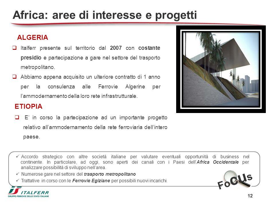 Africa: aree di interesse e progetti Accordo strategico con altre società italiane per valutare eventuali opportunità di business nel continente. In p