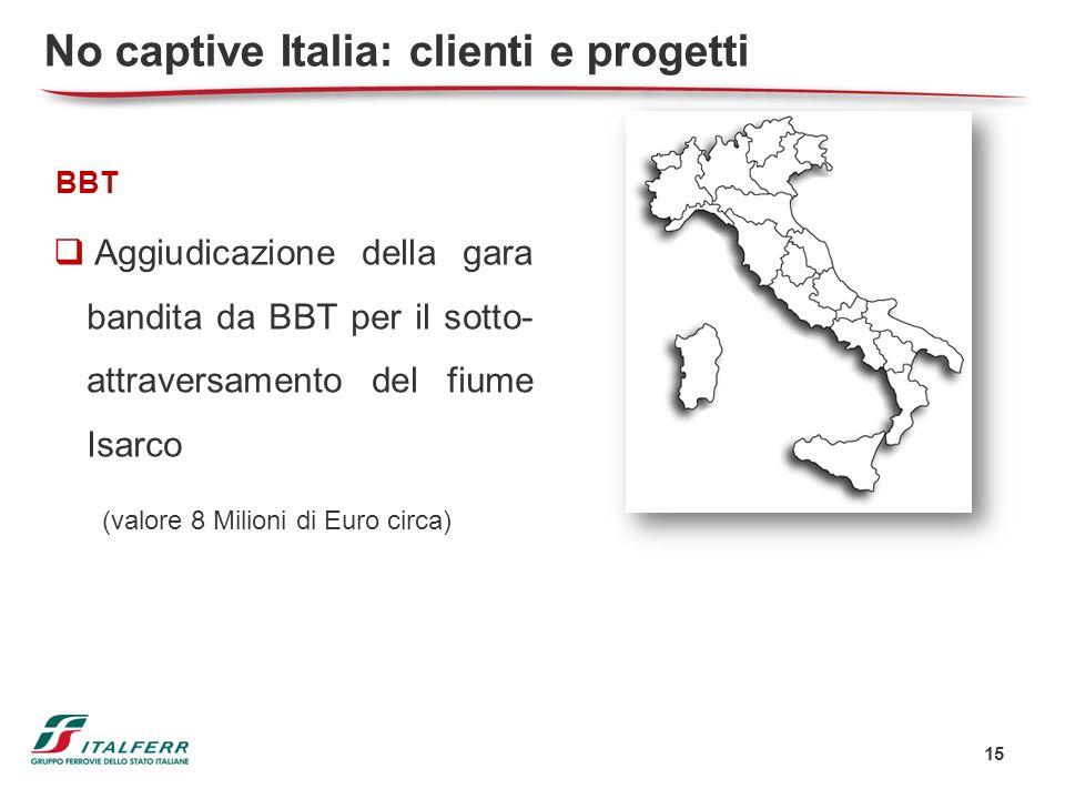15 No captive Italia: clienti e progetti Aggiudicazione della gara bandita da BBT per il sotto- attraversamento del fiume Isarco (valore 8 Milioni di