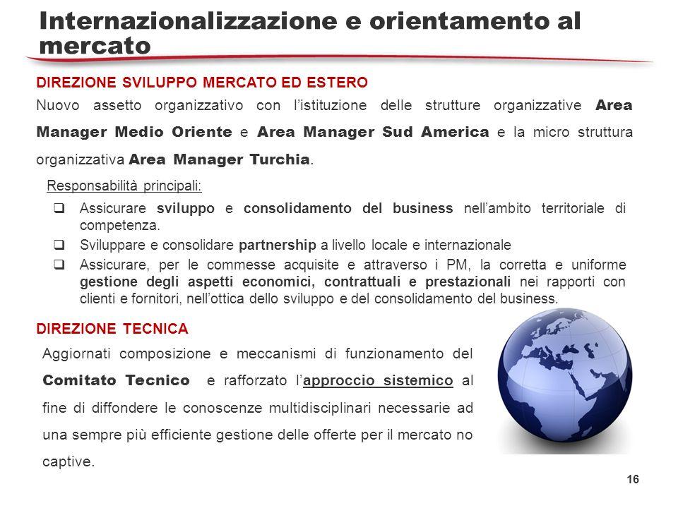 16 Internazionalizzazione e orientamento al mercato Nuovo assetto organizzativo con listituzione delle strutture organizzative Area Manager Medio Orie