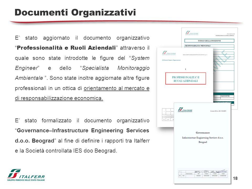 18 Documenti Organizzativi E stato aggiornato il documento organizzativo Professionalità e Ruoli Aziendali attraverso il quale sono state introdotte l