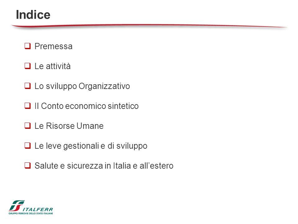 Indice Premessa Le attività Lo sviluppo Organizzativo Il Conto economico sintetico Le Risorse Umane Le leve gestionali e di sviluppo Salute e sicurezz