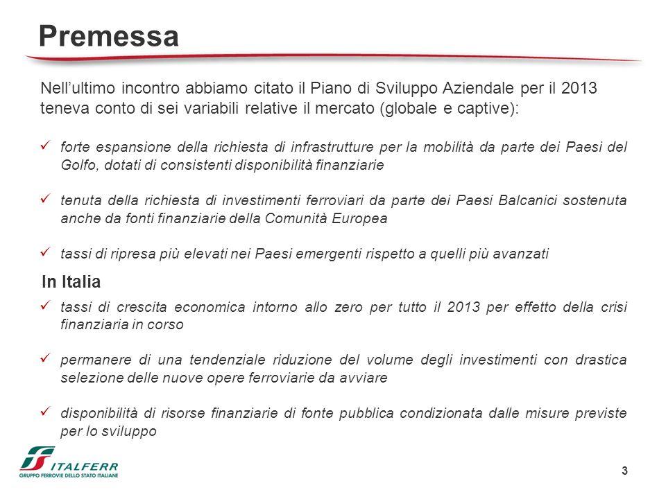3 Premessa Nellultimo incontro abbiamo citato il Piano di Sviluppo Aziendale per il 2013 teneva conto di sei variabili relative il mercato (globale e
