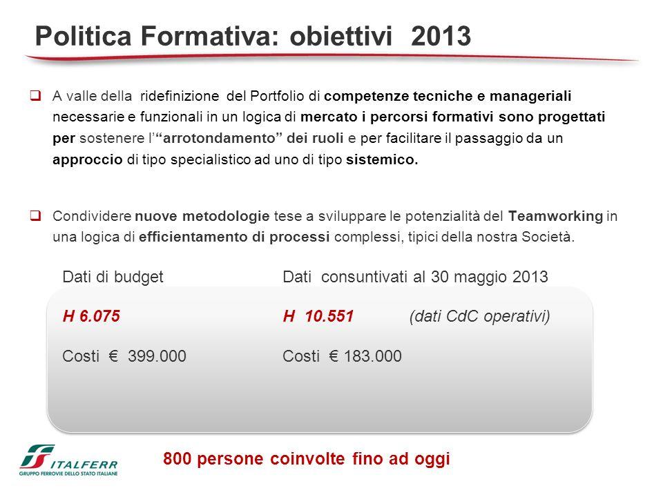 Politica Formativa: obiettivi 2013 A valle della ridefinizione del Portfolio di competenze tecniche e manageriali necessarie e funzionali in un logica