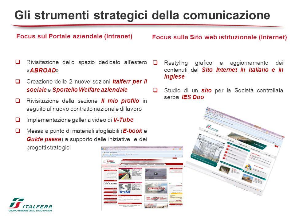 Gli strumenti strategici della comunicazione Rivisitazione dello spazio dedicato allestero «ABROAD» Creazione delle 2 nuove sezioni Italferr per il so