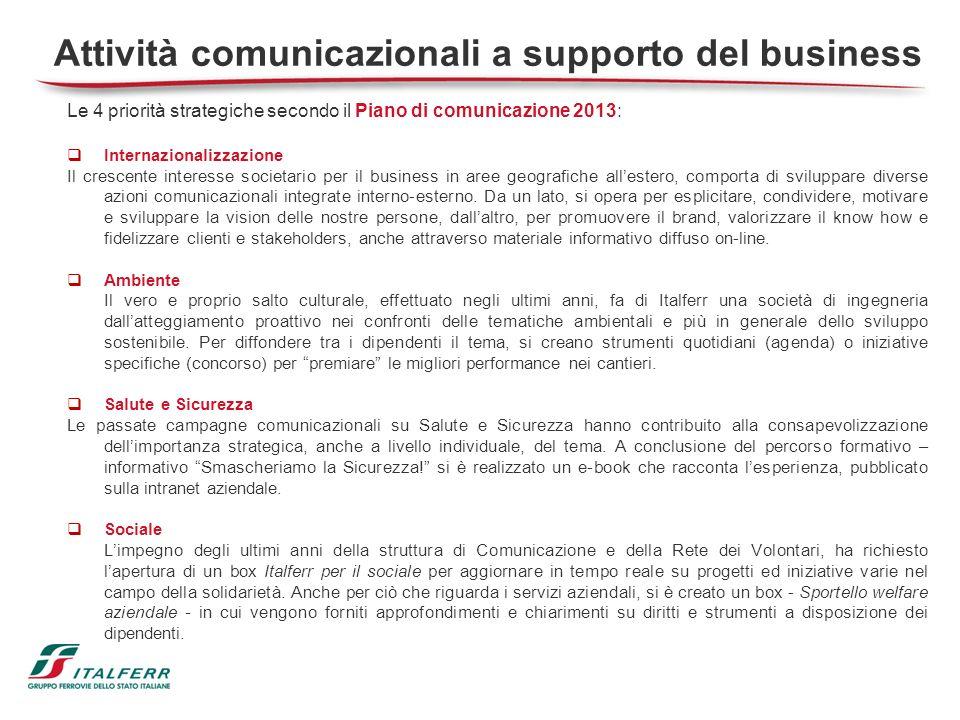 Attività comunicazionali a supporto del business Internazionalizzazione Il crescente interesse societario per il business in aree geografiche allester