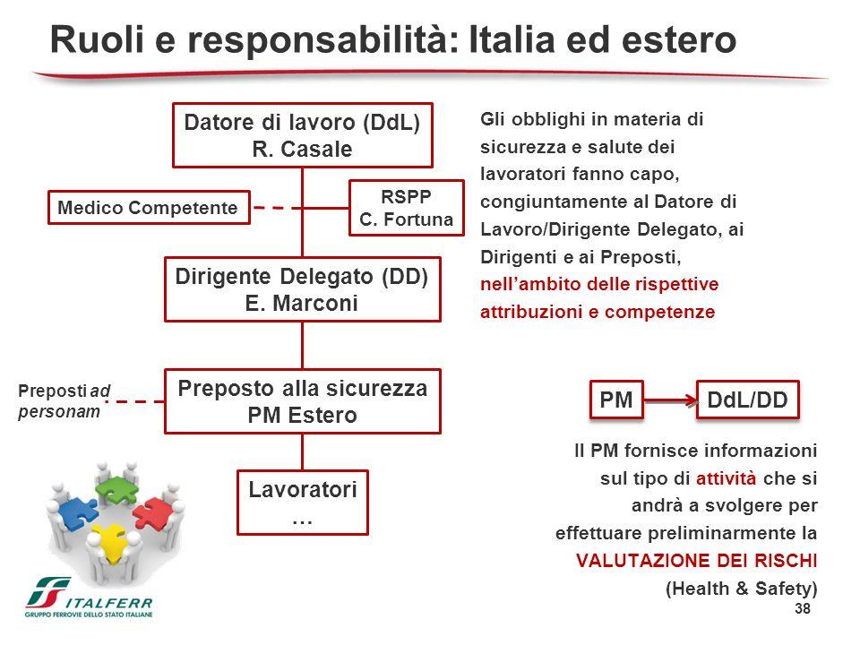 Ruoli e responsabilità: Italia ed estero 38 Datore di lavoro (DdL) R. Casale Dirigente Delegato (DD) E. Marconi Preposto alla sicurezza PM Estero RSPP