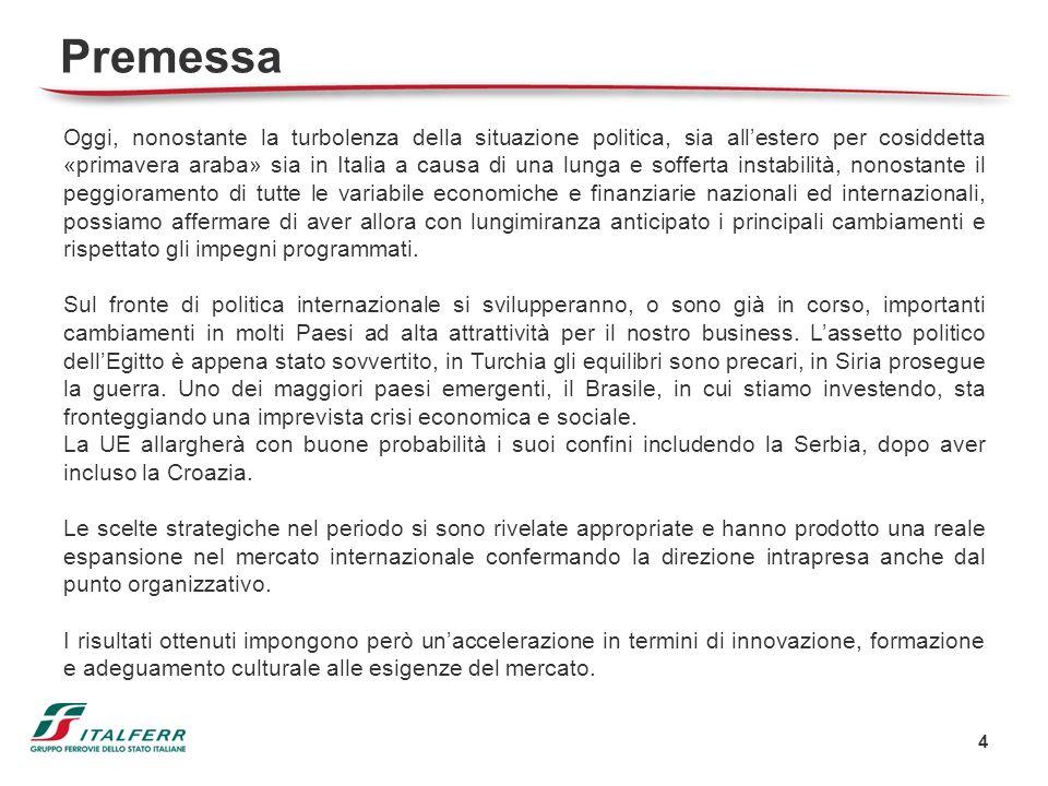 4 Premessa Oggi, nonostante la turbolenza della situazione politica, sia allestero per cosiddetta «primavera araba» sia in Italia a causa di una lunga
