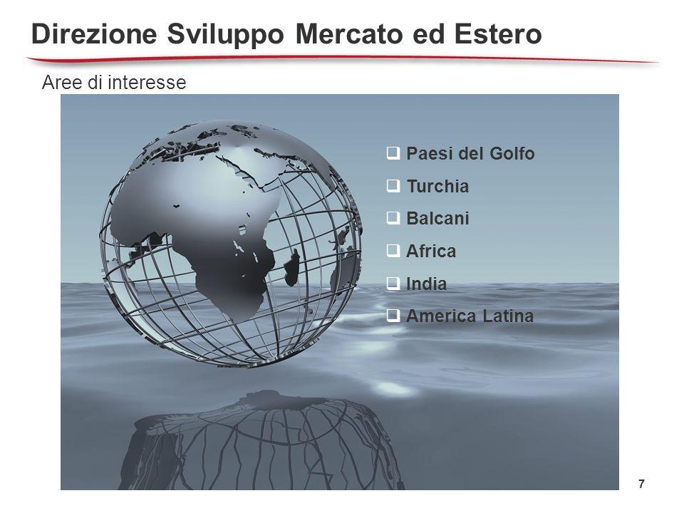 7 Direzione Sviluppo Mercato ed Estero Paesi del Golfo Turchia Balcani Africa India America Latina Aree di interesse