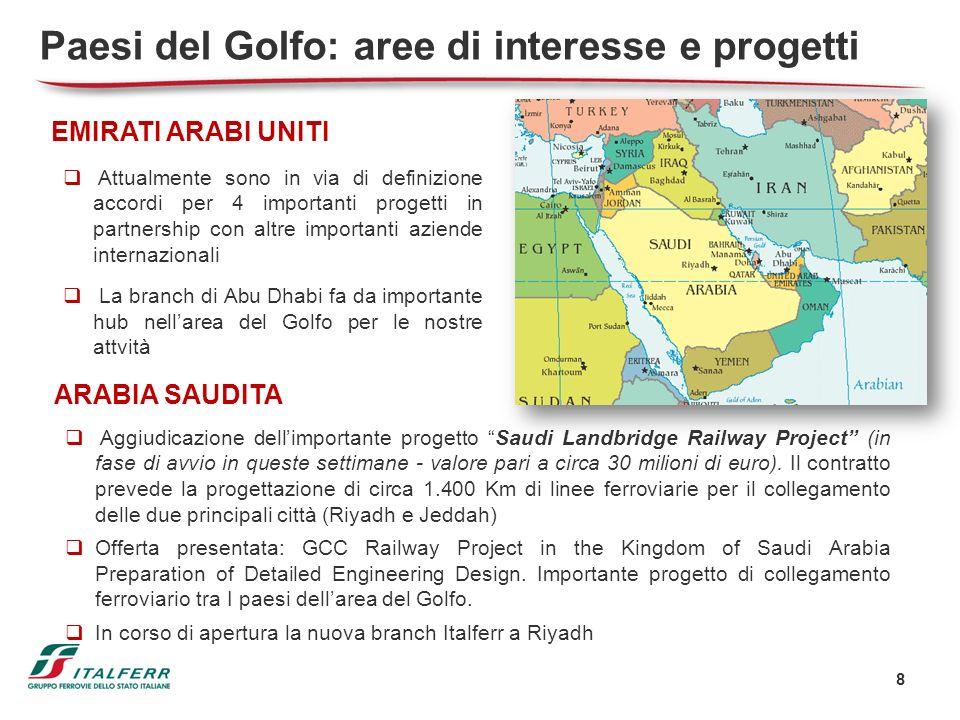 8 Paesi del Golfo: aree di interesse e progetti Attualmente sono in via di definizione accordi per 4 importanti progetti in partnership con altre impo
