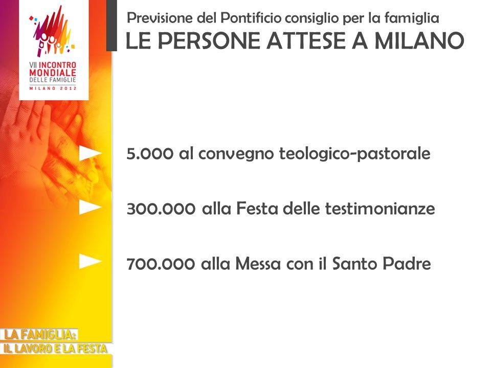 LE PERSONE ATTESE A MILANO Previsione del Pontificio consiglio per la famiglia 5.000 al convegno teologico-pastorale 300.000 alla Festa delle testimonianze 700.000 alla Messa con il Santo Padre