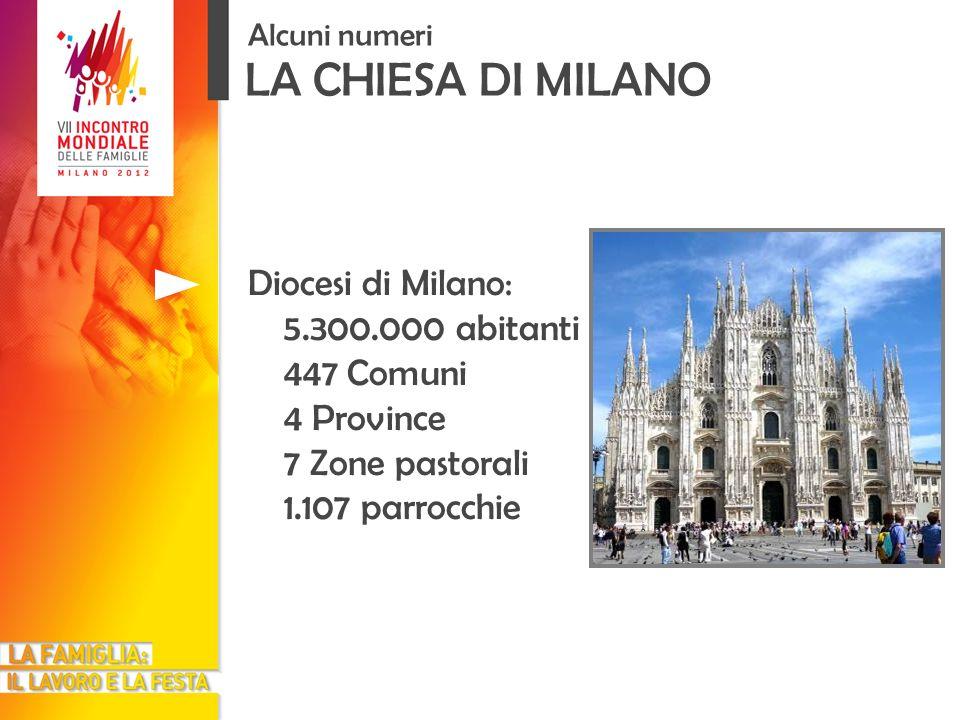 LA CHIESA DI MILANO Alcuni numeri Diocesi di Milano: 5.300.000 abitanti 447 Comuni 4 Province 7 Zone pastorali 1.107 parrocchie