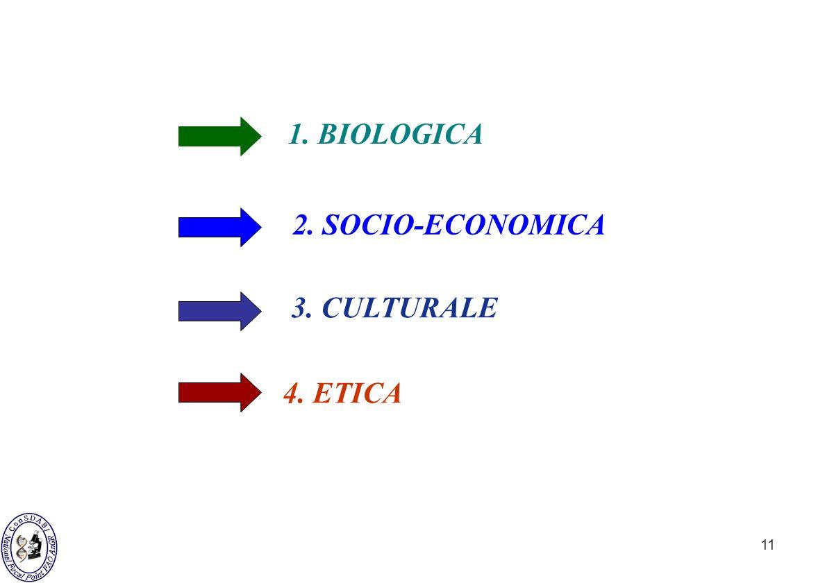 11 1. BIOLOGICA 2. SOCIO-ECONOMICA 3. CULTURALE 4. ETICA