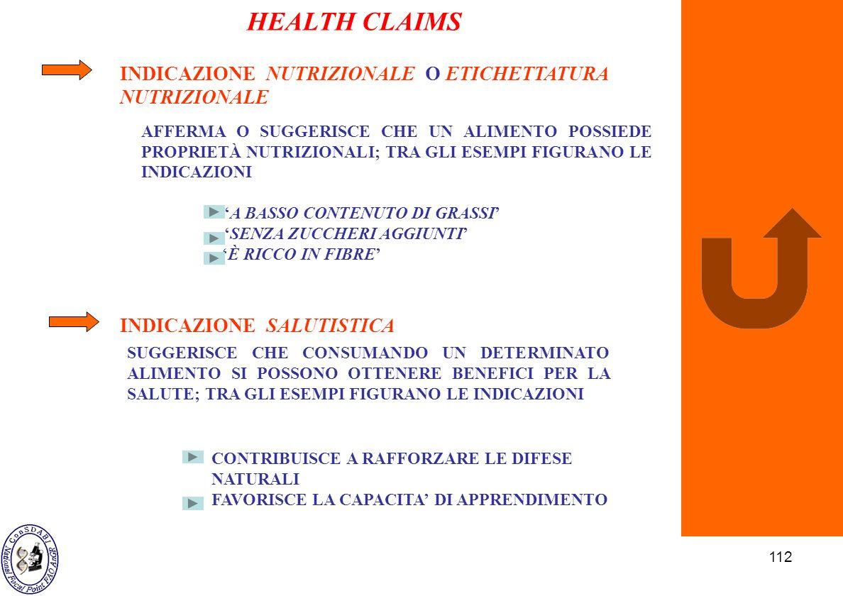 112 INDICAZIONE NUTRIZIONALE O ETICHETTATURA NUTRIZIONALE AFFERMA O SUGGERISCE CHE UN ALIMENTO POSSIEDE PROPRIETÀ NUTRIZIONALI; TRA GLI ESEMPI FIGURAN