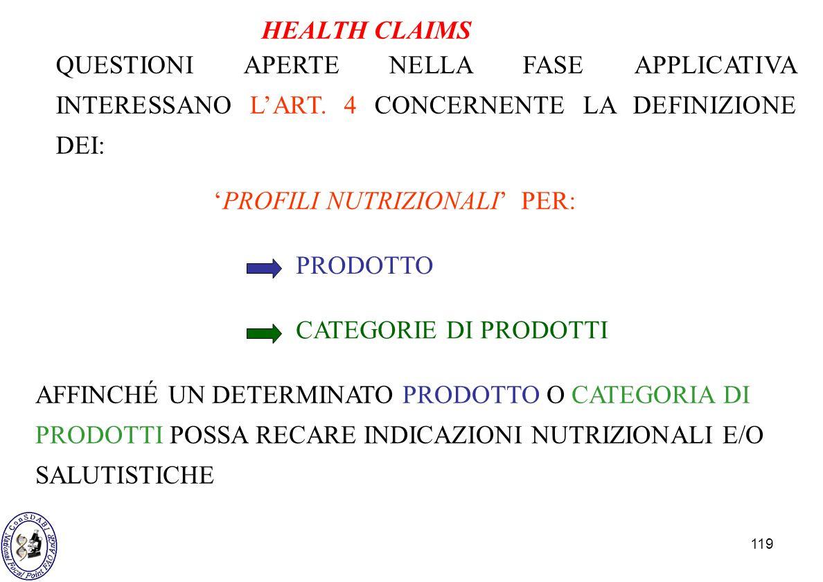 119 QUESTIONI APERTE NELLA FASE APPLICATIVA INTERESSANO LART. 4 CONCERNENTE LA DEFINIZIONE DEI: PROFILI NUTRIZIONALI PER: PRODOTTO AFFINCHÉ UN DETERMI