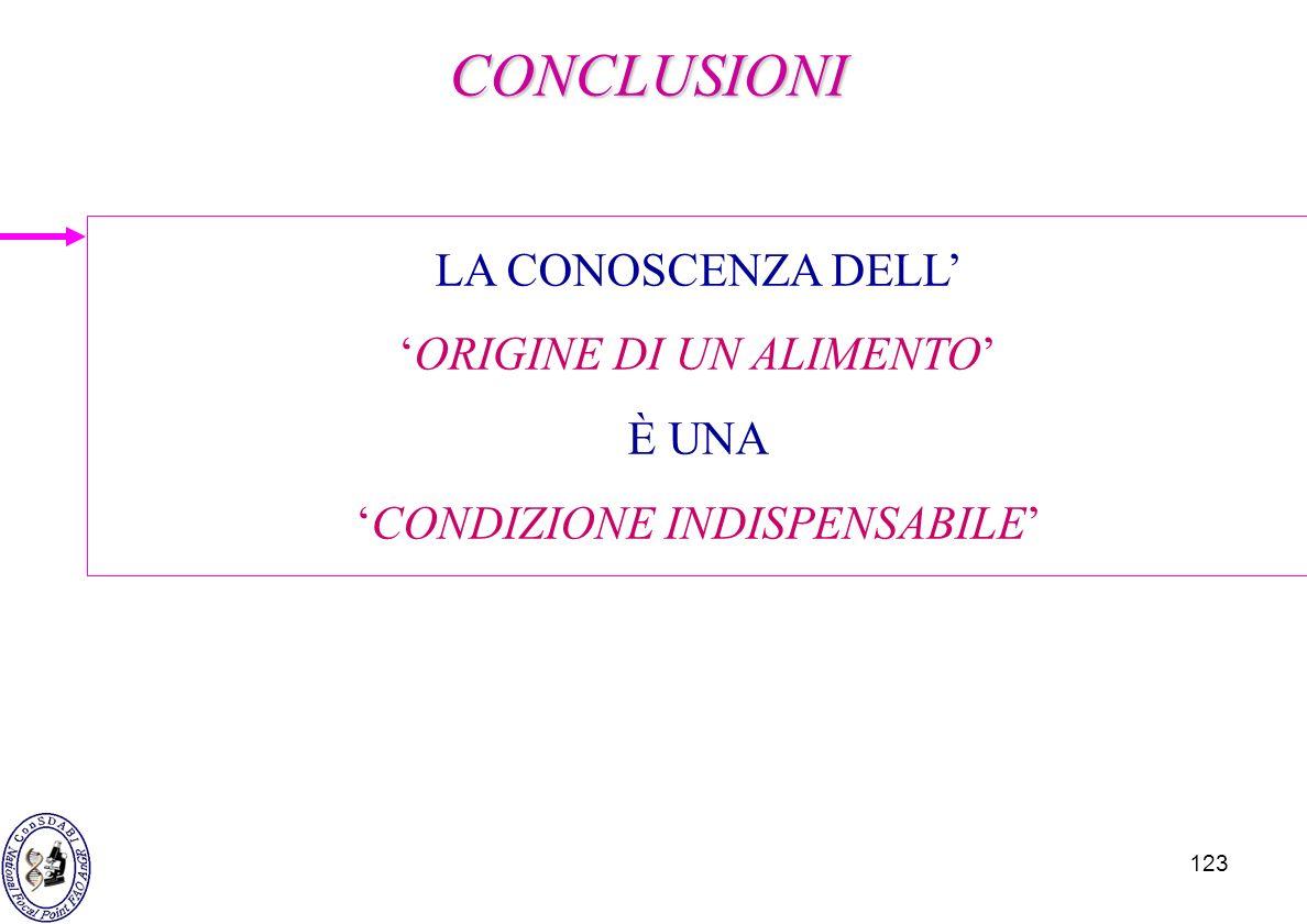 123 LA CONOSCENZA DELL ORIGINE DI UN ALIMENTO È UNA CONDIZIONE INDISPENSABILE CONCLUSIONI