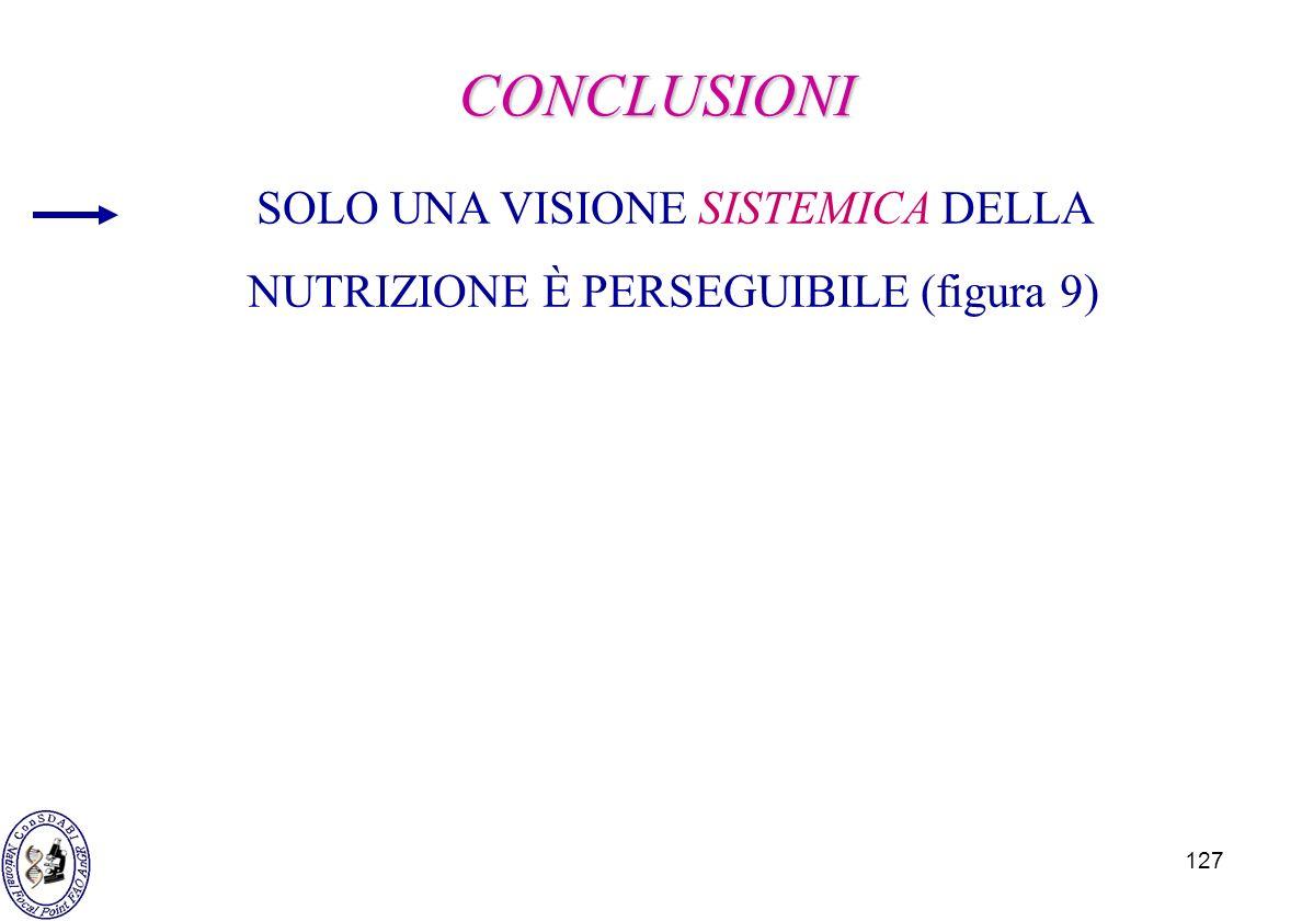 127 SOLO UNA VISIONE SISTEMICA DELLA NUTRIZIONE È PERSEGUIBILE (figura 9) CONCLUSIONI