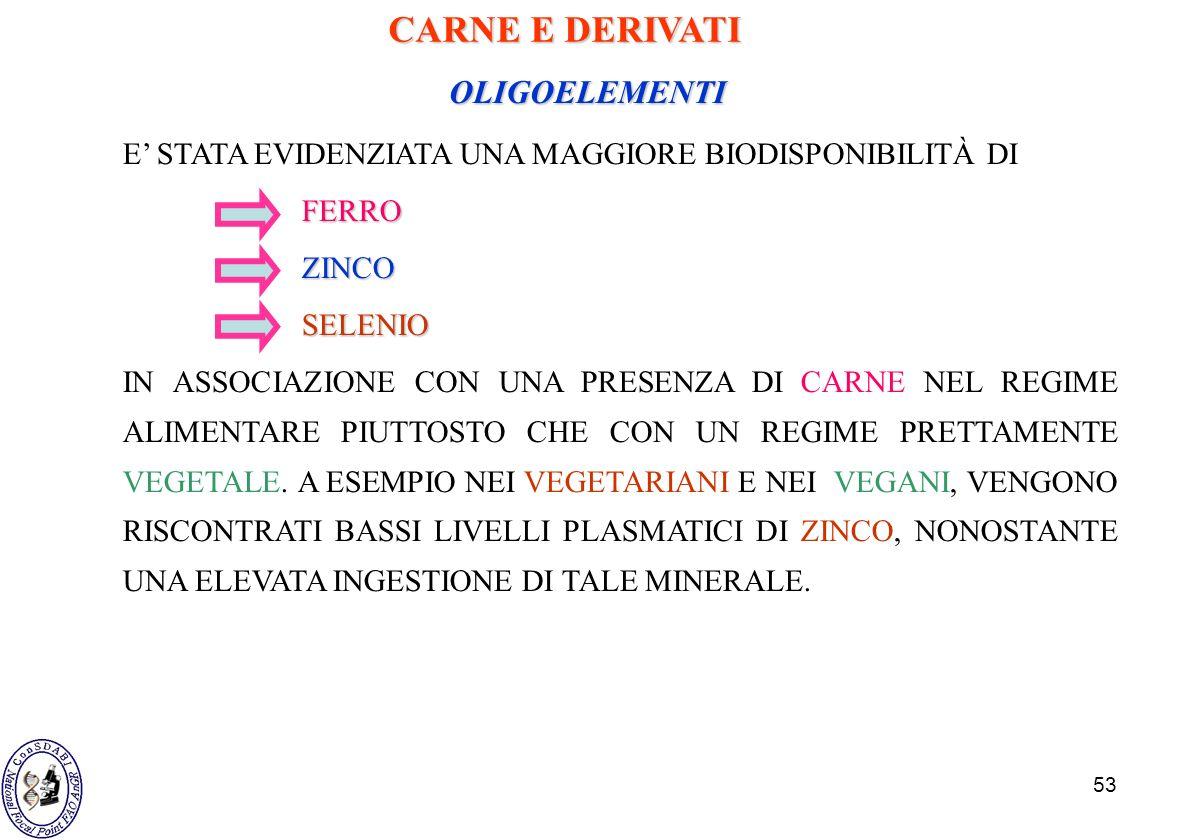 53 E STATA EVIDENZIATA UNA MAGGIORE BIODISPONIBILITÀ DIFERRO ZINCO ZINCO SELENIO SELENIO IN ASSOCIAZIONE CON UNA PRESENZA DI CARNE NEL REGIME ALIMENTA