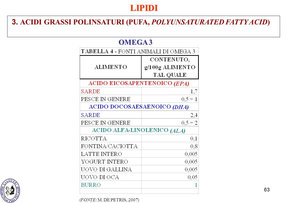 63 LIPIDI LIPIDI OMEGA 3 3. ACIDI GRASSI POLINSATURI (PUFA, POLYUNSATURATED FATTY ACID) (FONTE: M. DE PETRIS, 2007)