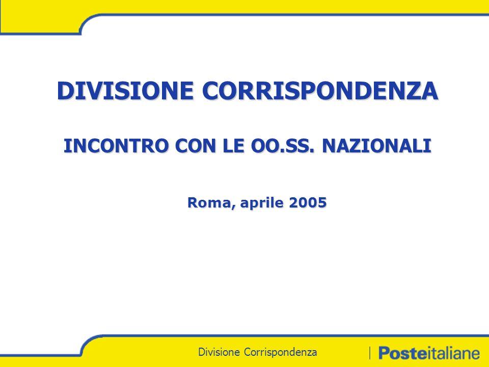 Divisione Corrispondenza - Marketing Divisione Corrispondenza DIVISIONE CORRISPONDENZA INCONTRO CON LE OO.SS.