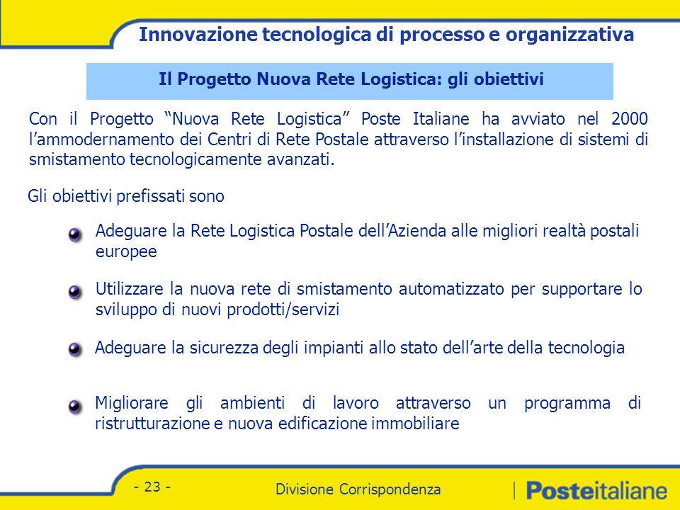 Divisione Corrispondenza - Marketing Divisione Corrispondenza - 23 - Il Progetto Nuova Rete Logistica: gli obiettivi Con il Progetto Nuova Rete Logistica Poste Italiane ha avviato nel 2000 lammodernamento dei Centri di Rete Postale attraverso linstallazione di sistemi di smistamento tecnologicamente avanzati.