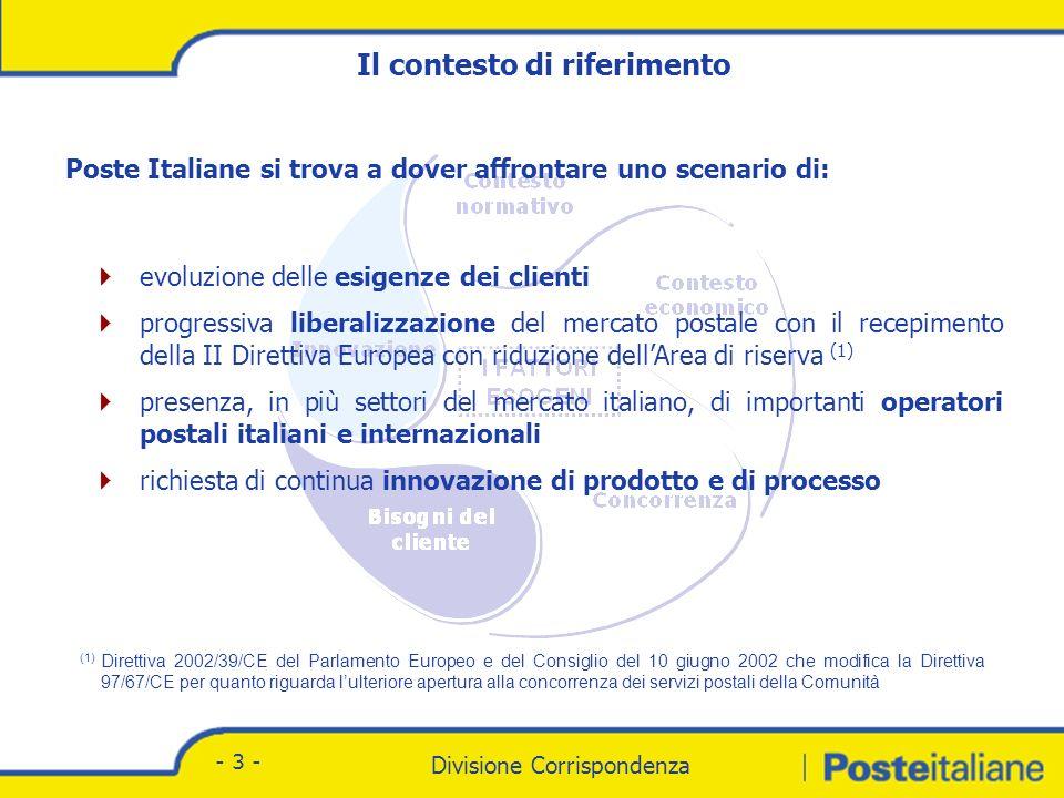 Divisione Corrispondenza - Marketing Divisione Corrispondenza - 3 - Poste Italiane si trova a dover affrontare uno scenario di: evoluzione delle esigenze dei clienti progressiva liberalizzazione del mercato postale con il recepimento della II Direttiva Europea con riduzione dellArea di riserva (1) presenza, in più settori del mercato italiano, di importanti operatori postali italiani e internazionali richiesta di continua innovazione di prodotto e di processo Il contesto di riferimento (1) Direttiva 2002/39/CE del Parlamento Europeo e del Consiglio del 10 giugno 2002 che modifica la Direttiva 97/67/CE per quanto riguarda lulteriore apertura alla concorrenza dei servizi postali della Comunità
